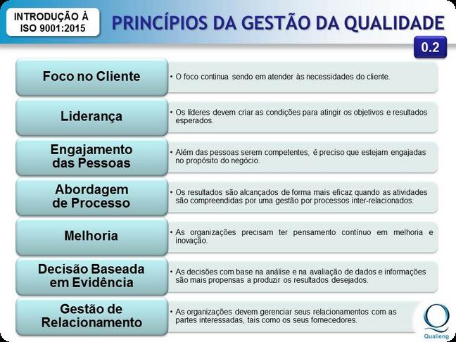 Novidades na Gestão da Qualidade - A nova norma NBR ISO 9001 ...