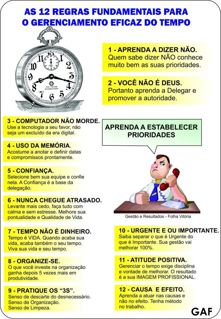 ADM DO TEMPO2