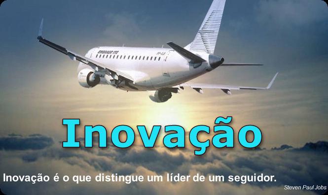 Empreender com Melhoria Contínua e Inovação