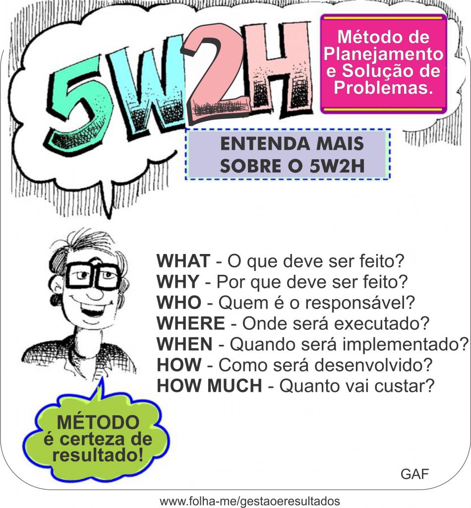 5w2h revisão