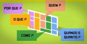 Monte um projeto inteligente: seu plano em uma página - Negócios ...