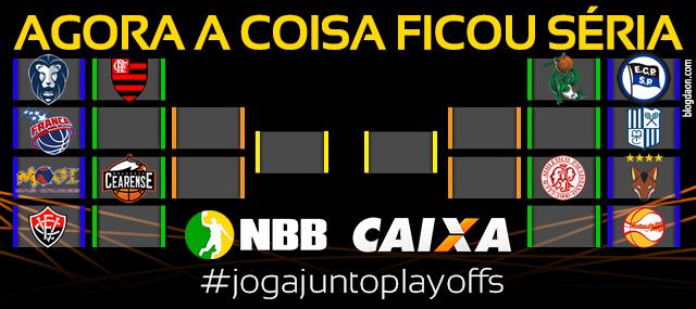 Definidos os Confrontos de Playoffs do NBB/Caixa 2016 - 3 Pontos