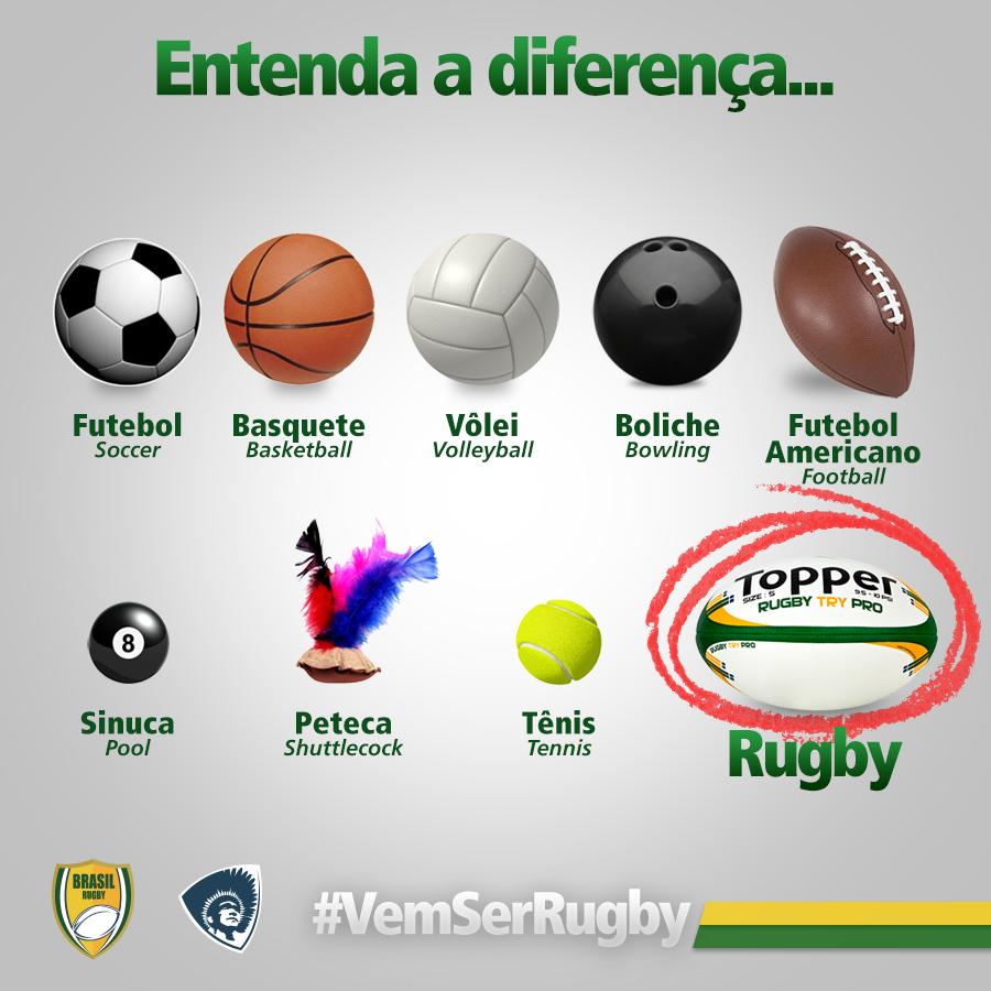 Modalidades Olímpicas  saiba mais sobre o Rugby - Louca por Esportes 9003d91e8023f